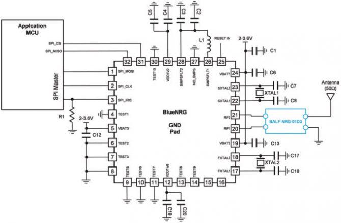 Rys. 3. Schemat elektryczny otoczenia układu BlueNRG-MS oraz baluna BALF-NRG-01D3