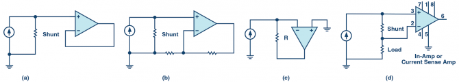 Rys. 1. Topologie mierników prądu