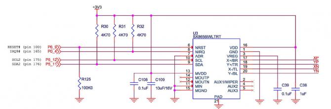 Rys. 22. Schemat kontrolera interfejsu dotykowego