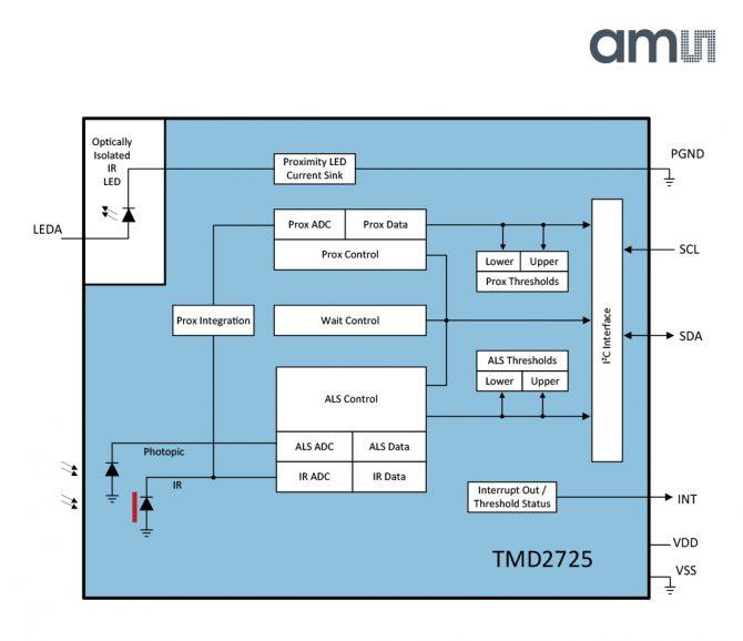 TMD2725-Blockdiagram