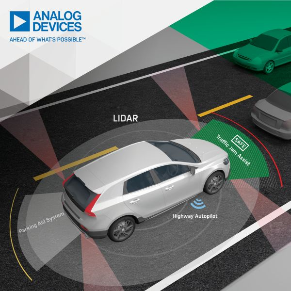 Analog Devices LIDAR