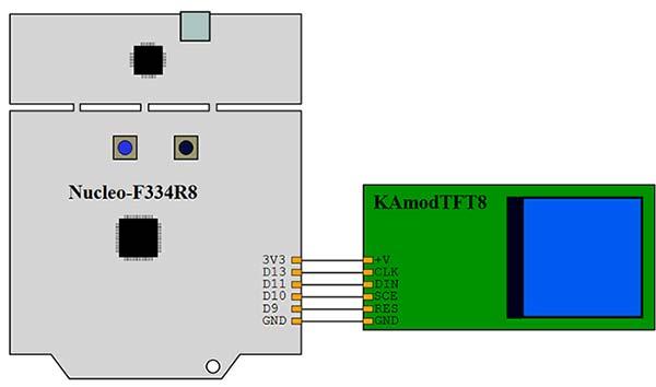 graficzny przewodnik podłączenia LCD